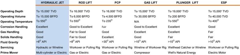 AL Comparison Chart 768px width