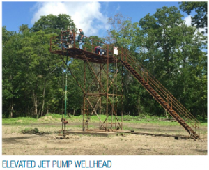 JJ Tech Elevated Jet Pump Wellhead